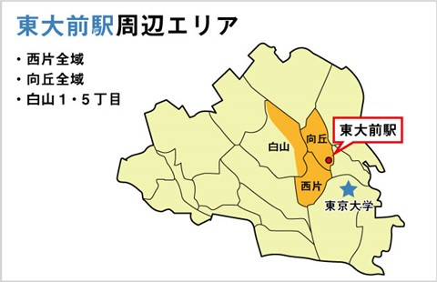 東大前駅周辺地図